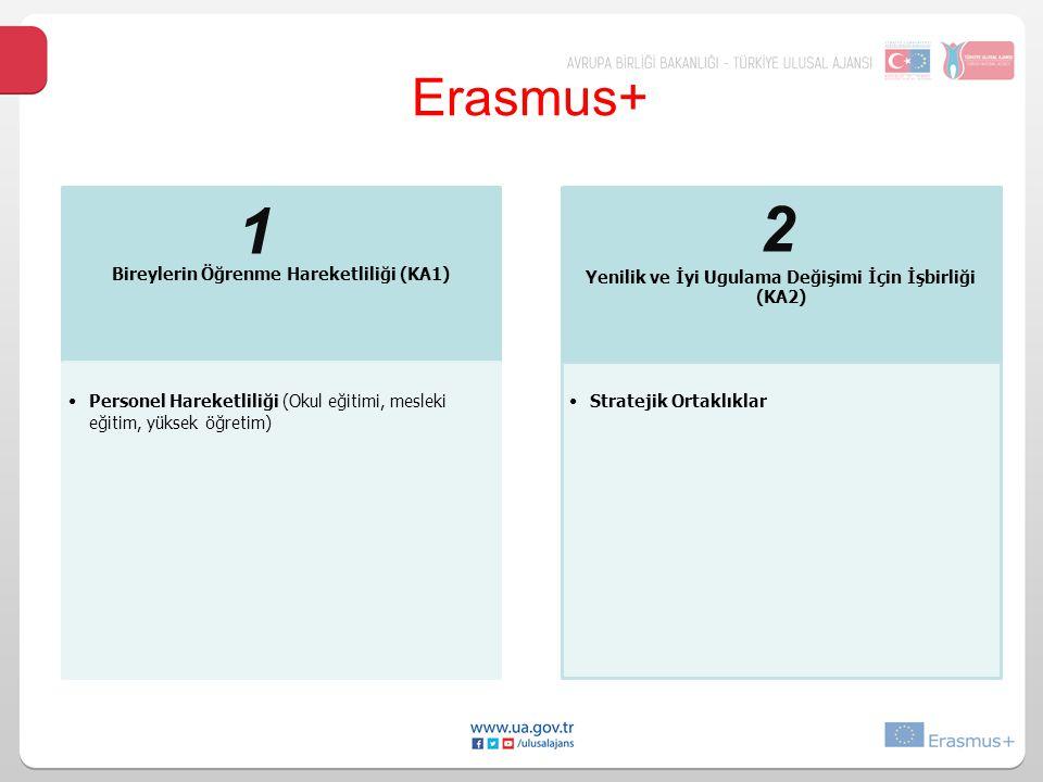 Bireylerin Öğrenme Hareketliliği (KA1) Personel Hareketliliği (Okul eğitimi, mesleki eğitim, yüksek öğretim) Yenilik ve İyi Ugulama Değişimi İçin İşbirliği (KA2) Stratejik Ortaklıklar Erasmus+ 1 2