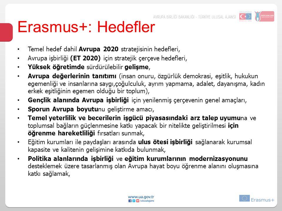Erasmus+: Hedefler Temel hedef dahil Avrupa 2020 stratejisinin hedefleri, Avrupa işbirliği (ET 2020) için stratejik çerçeve hedefleri, Yüksek öğretimde sürdürülebilir gelişme, Avrupa değerlerinin tanıtımı (insan onuru, özgürlük demokrasi, eşitlik, hukukun egemenliği ve insanlarına saygı,çoğulculuk, ayrım yapmama, adalet, dayanışma, kadın erkek eşitliğinin egemen olduğu bir toplum), Gençlik alanında Avrupa işbirliği için yenilenmiş çerçevenin genel amaçları, Sporun Avrupa boyutunu geliştirme amacı, Temel yeterlilik ve becerilerin işgücü piyasasındaki arz talep uyumuna ve toplumsal bağların güçlenmesine katkı yapacak bir nitelikte geliştirilmesi için öğrenme hareketliliği fırsatları sunmak, Eğitim kurumları ile paydaşları arasında ulus ötesi işbirliği sağlanarak kurumsal kapasite ve kalitenin gelişimine katkıda bulunmak, Politika alanlarında işbirliği ve eğitim kurumlarının modernizasyonunu desteklemek üzere tasarlanmış olan Avrupa hayat boyu öğrenme alanını oluşmasına katkı sağlamak,