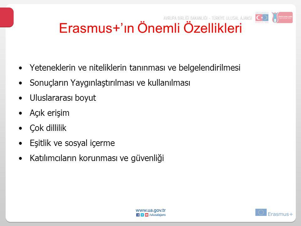 Erasmus+'ın Önemli Özellikleri Yeteneklerin ve niteliklerin tanınması ve belgelendirilmesi Sonuçların Yaygınlaştırılması ve kullanılması Uluslararası boyut Açık erişim Çok dillilik Eşitlik ve sosyal içerme Katılımcıların korunması ve güvenliği