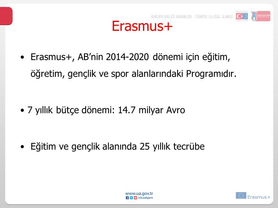 Erasmus+, AB'nin 2014-2020 dönemi için eğitim, öğretim, gençlik ve spor alanlarındaki Programıdır.