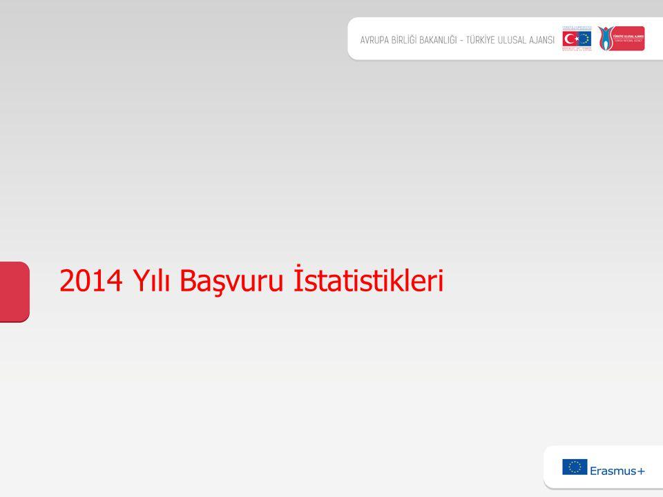 1 2014 Yılı Başvuru İstatistikleri