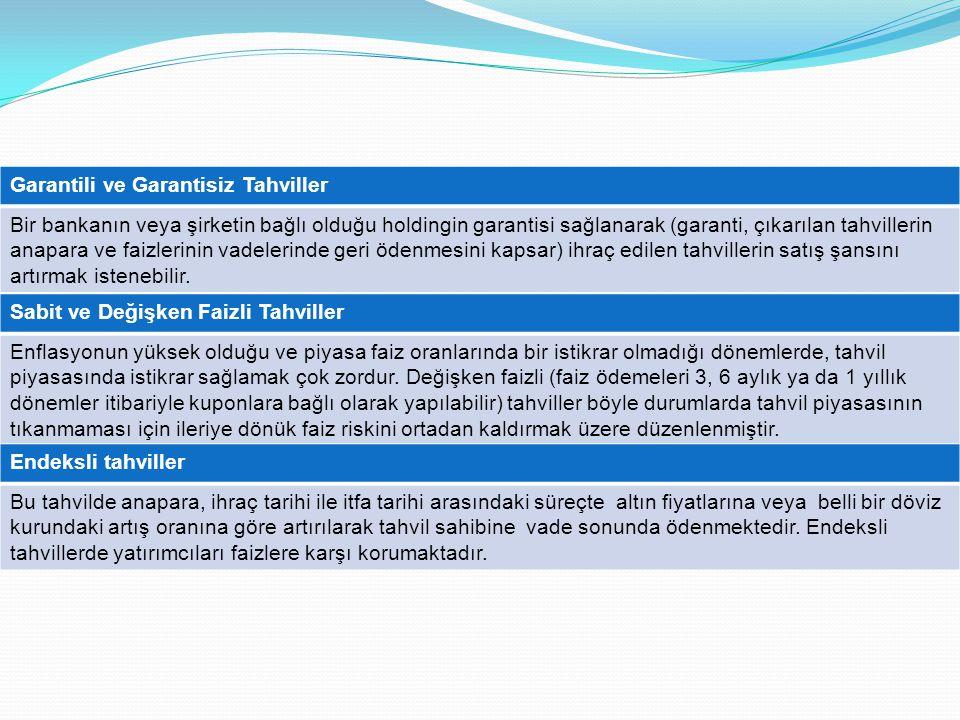 Garantili ve Garantisiz Tahviller Bir bankanın veya şirketin bağlı olduğu holdingin garantisi sağlanarak (garanti, çıkarılan tahvillerin anapara ve fa