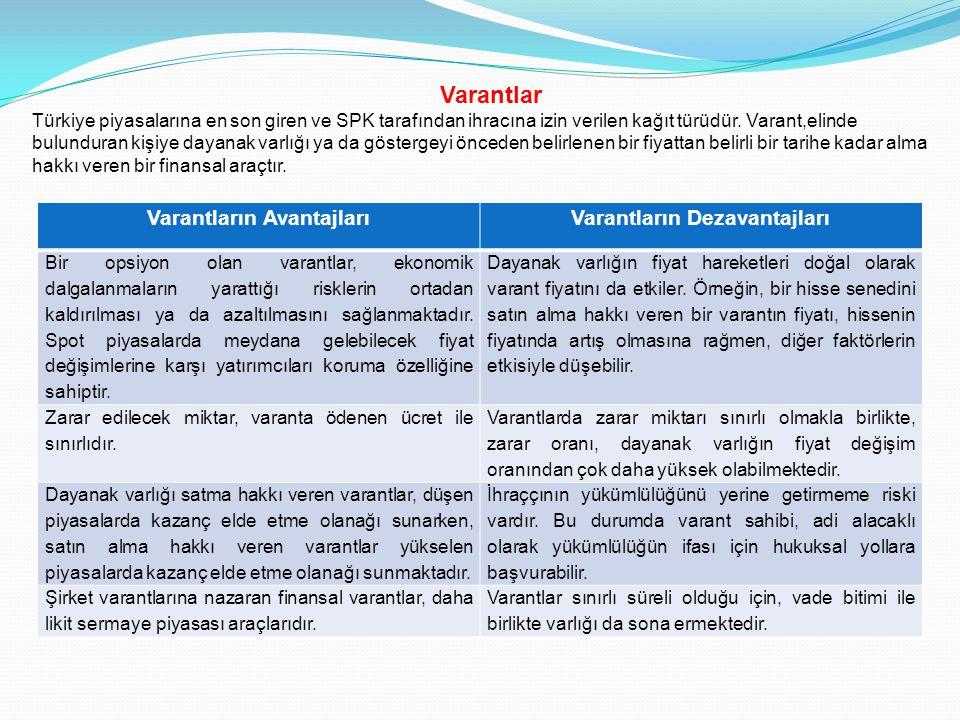 Varantlar Türkiye piyasalarına en son giren ve SPK tarafından ihracına izin verilen kağıt türüdür. Varant,elinde bulunduran kişiye dayanak varlığı ya