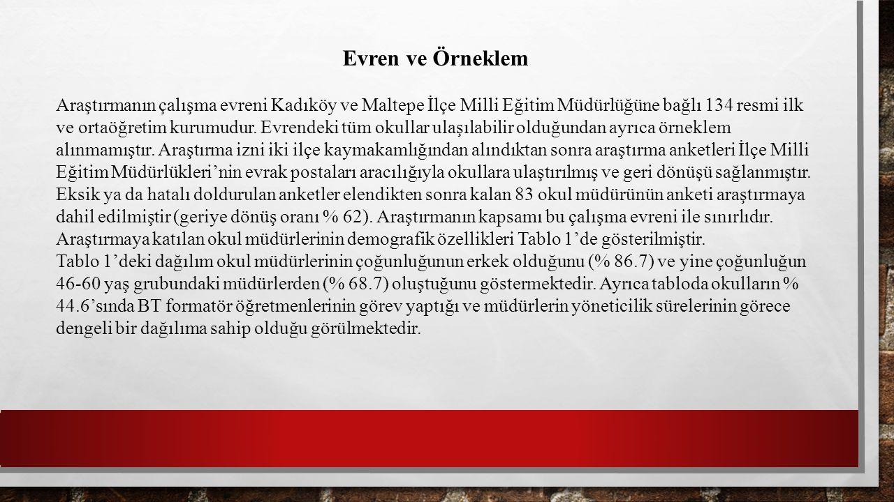 Evren ve Örneklem Araştırmanın çalışma evreni Kadıköy ve Maltepe İlçe Milli Eğitim Müdürlüğüne bağlı 134 resmi ilk ve ortaöğretim kurumudur. Evrendeki
