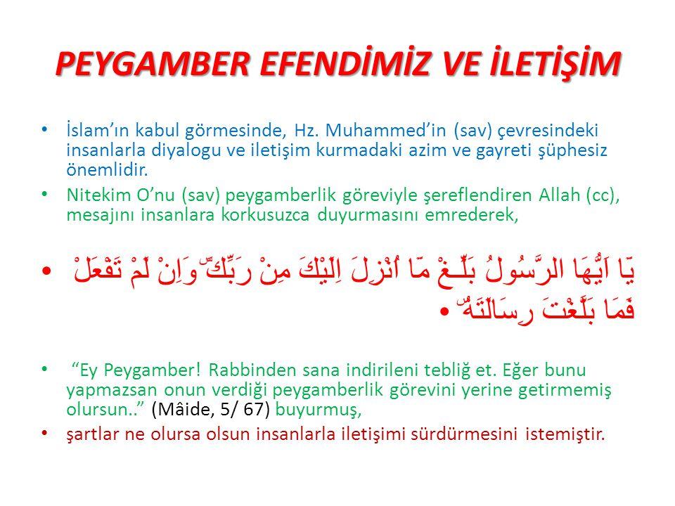 PEYGAMBER EFENDİMİZ VE İLETİŞİM İslam'ın kabul görmesinde, Hz. Muhammed'in (sav) çevresindeki insanlarla diyalogu ve iletişim kurmadaki azim ve gayret