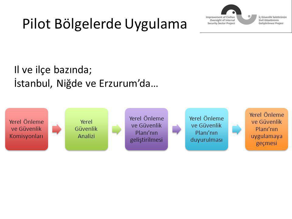 Pilot Bölgelerde Uygulama Yerel Önleme ve Güvenlik Komisyonları Yerel Güvenlik Analizi Yerel Önleme ve Güvenlik Planı'nın geliştirilmesi Yerel Önleme ve Güvenlik Planı'nın duyurulması Yerel Önleme ve Güvenlik Planı'nın uygulamaya geçmesi Il ve ilçe bazında; İstanbul, Niğde ve Erzurum'da…