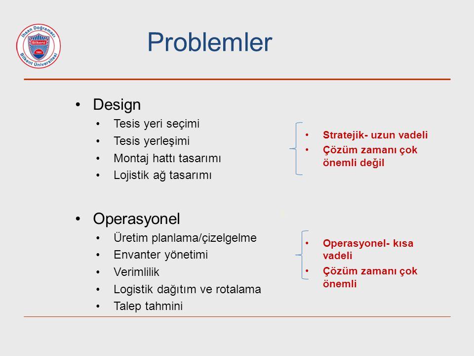 6 Problemler Design Tesis yeri seçimi Tesis yerleşimi Montaj hattı tasarımı Lojistik ağ tasarımı Operasyonel Üretim planlama/çizelgelme Envanter yönet