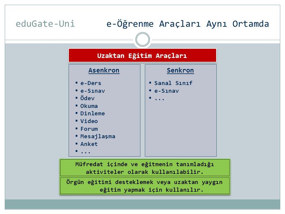 eduGate-Uni e-Öğrenme Araçları Aynı Ortamda Senkron  Sanal Sınıf  e-Sınav ... Asenkron  e-Ders  e-Sınav  Ödev  Okuma  Dinleme  Video  Forum