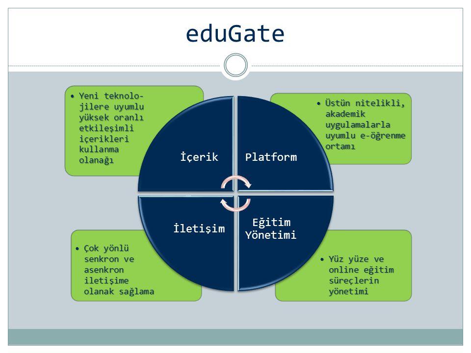eduGate Yüz yüze ve online eğitim süreçlerin yönetimiYüz yüze ve online eğitim süreçlerin yönetimi Çok yönlü senkron ve asenkron iletişime olanak sağlamaÇok yönlü senkron ve asenkron iletişime olanak sağlama Üstün nitelikli, akademik uygulamalarla uyumlu e-öğrenme ortamıÜstün nitelikli, akademik uygulamalarla uyumlu e-öğrenme ortamı Yeni teknolo- jilere uyumlu yüksek oranlı etkileşimli içerikleri kullanma olanağıYeni teknolo- jilere uyumlu yüksek oranlı etkileşimli içerikleri kullanma olanağı İçerikPlatform Eğitim Yönetimi İletişim