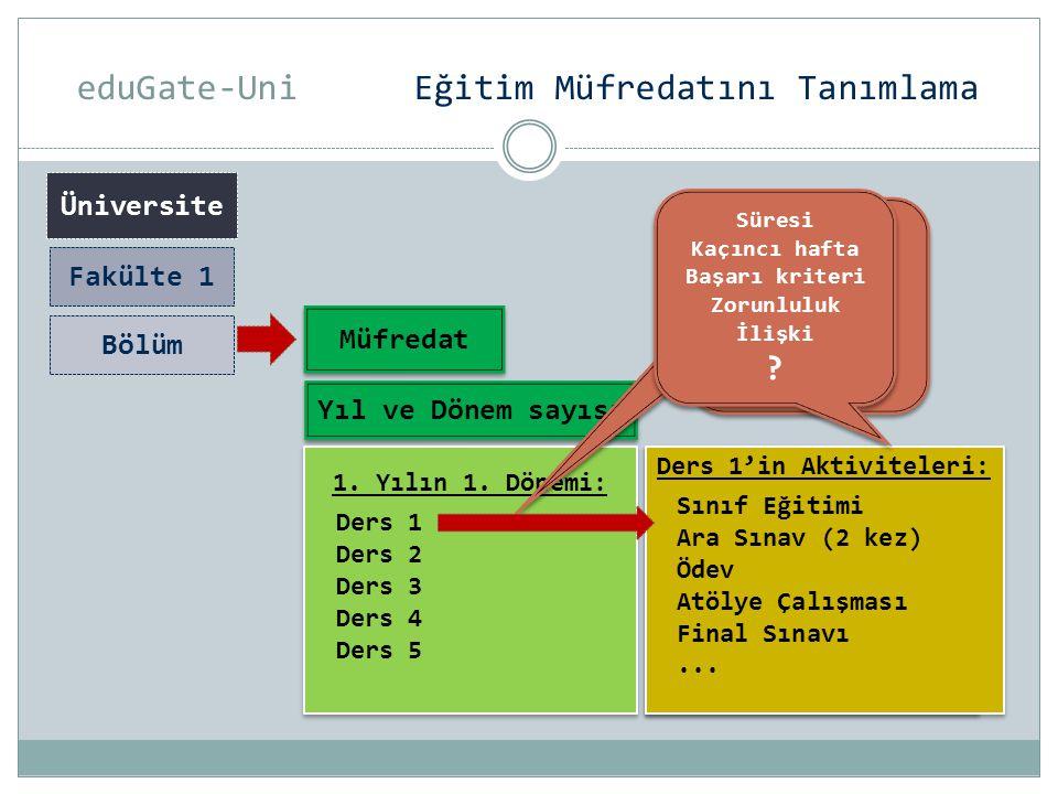 eduGate-Uni Eğitim Müfredatını Tanımlama Üniversite Fakülte 1 Bölüm Müfredat 1.