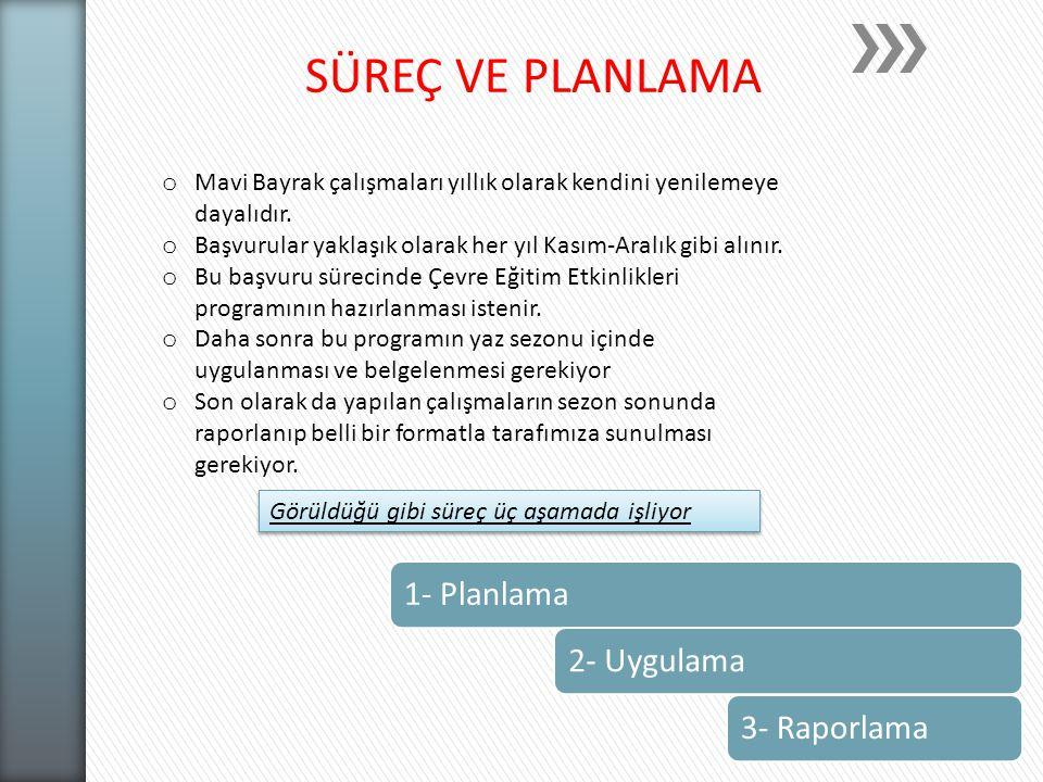 SÜREÇ VE PLANLAMA 1- Planlama2- Uygulama3- Raporlama o Mavi Bayrak çalışmaları yıllık olarak kendini yenilemeye dayalıdır. o Başvurular yaklaşık olara