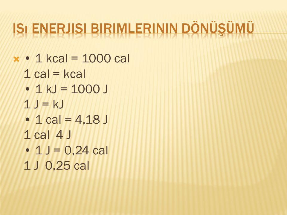  1 kcal = 1000 cal 1 cal = kcal 1 kJ = 1000 J 1 J = kJ 1 cal = 4,18 J 1 cal 4 J 1 J = 0,24 cal 1 J 0,25 cal