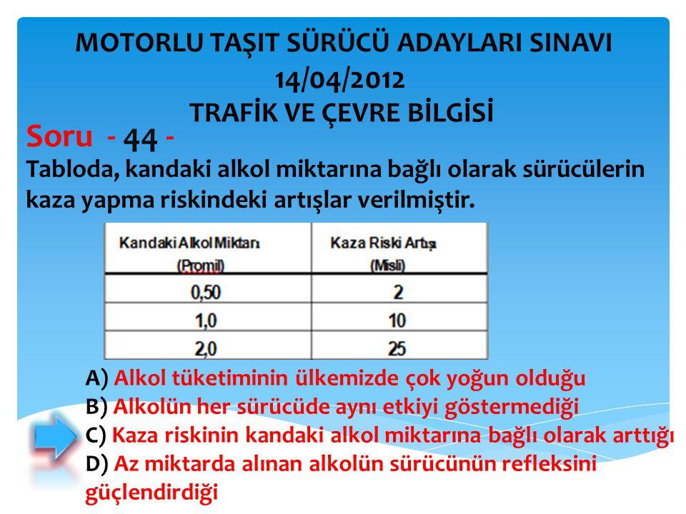 Tabloda, kandaki alkol miktarına bağlı olarak sürücülerin kaza yapma riskindeki artışlar verilmiştir.
