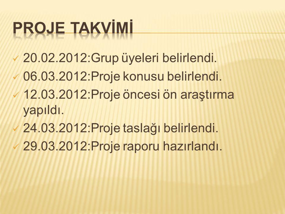 20.02.2012:Grup üyeleri belirlendi. 06.03.2012:Proje konusu belirlendi. 12.03.2012:Proje öncesi ön araştırma yapıldı. 24.03.2012:Proje taslağı belirle