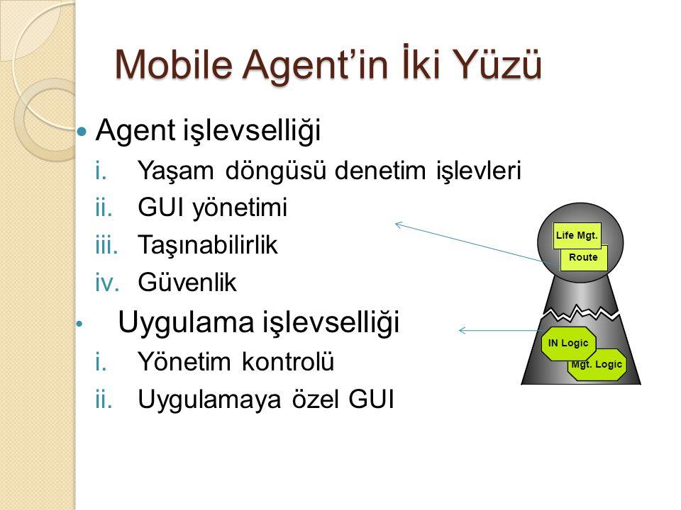 Mobile Agent'in İki Yüzü Agent işlevselliği i.Yaşam döngüsü denetim işlevleri ii.GUI yönetimi iii.Taşınabilirlik iv.Güvenlik Uygulama işlevselliği i.Yönetim kontrolü ii.Uygulamaya özel GUI