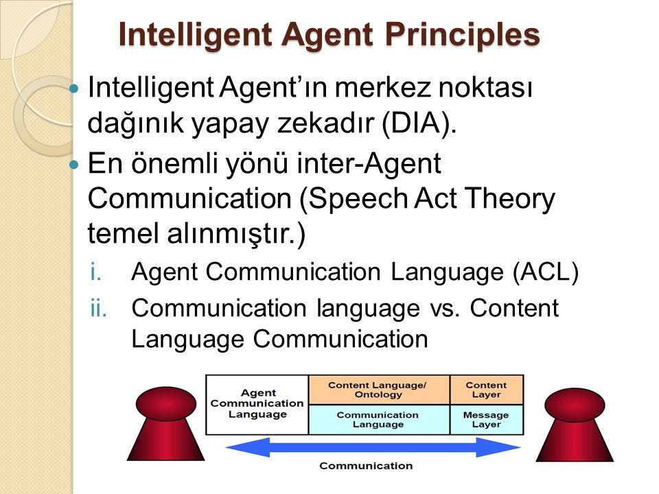 Intelligent Agent Principles Intelligent Agent'ın merkez noktası dağınık yapay zekadır (DIA). En önemli yönü inter-Agent Communication (Speech Act The