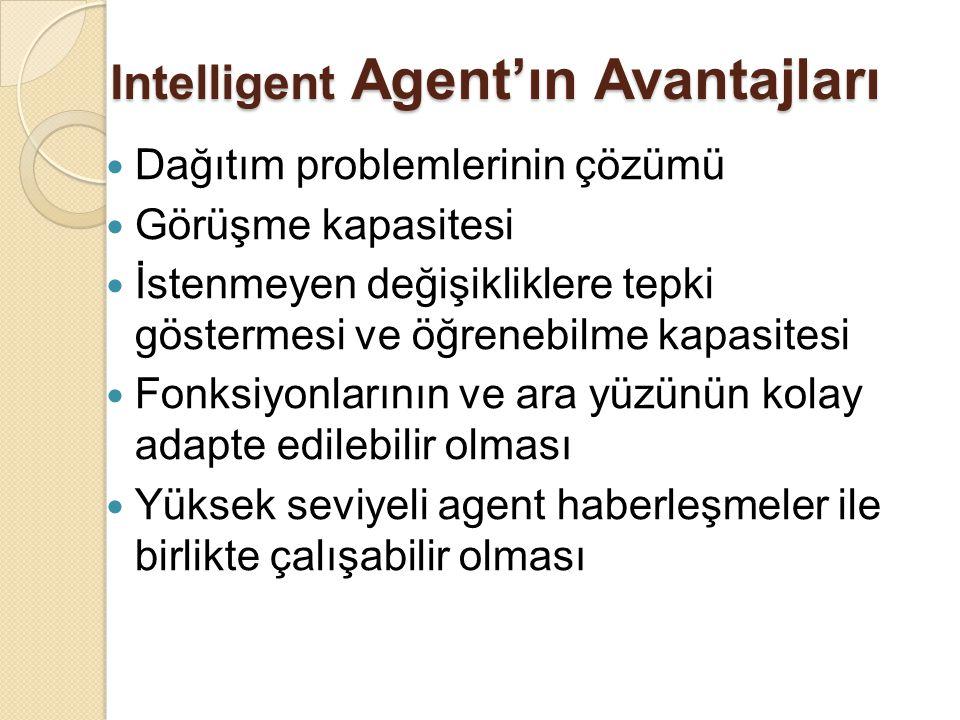 Intelligent Agent'ın Avantajları Dağıtım problemlerinin çözümü Görüşme kapasitesi İstenmeyen değişikliklere tepki göstermesi ve öğrenebilme kapasitesi