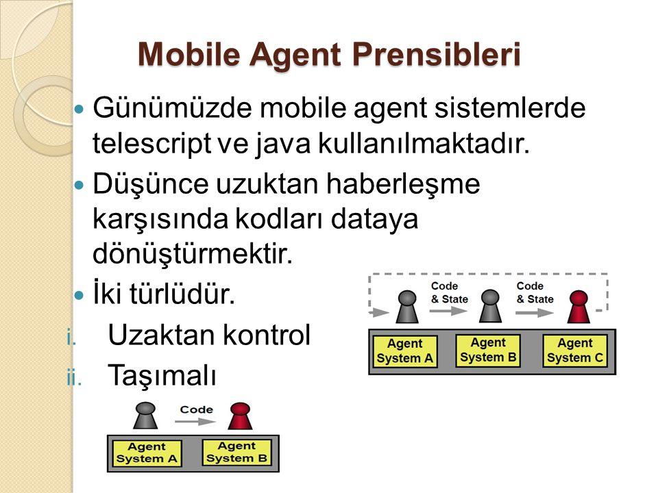 Mobile Agent Prensibleri Günümüzde mobile agent sistemlerde telescript ve java kullanılmaktadır. Düşünce uzuktan haberleşme karşısında kodları dataya