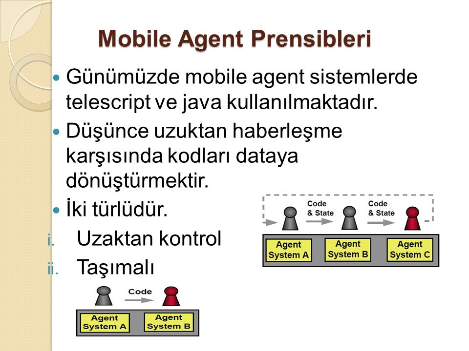 MA-based Call Forwarding Service