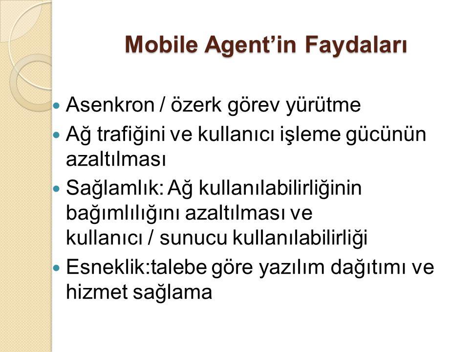Mobile Agent'in Faydaları Asenkron / özerk görev yürütme Ağ trafiğini ve kullanıcı işleme gücünün azaltılması Sağlamlık: Ağ kullanılabilirliğinin bağımlılığını azaltılması ve kullanıcı / sunucu kullanılabilirliği Esneklik:talebe göre yazılım dağıtımı ve hizmet sağlama