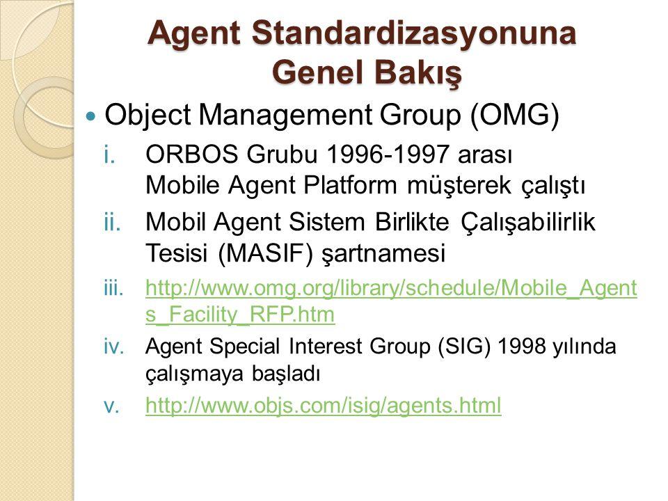 Agent Standardizasyonuna Genel Bakış Object Management Group (OMG) i.ORBOS Grubu 1996-1997 arası Mobile Agent Platform müşterek çalıştı ii.Mobil Agent Sistem Birlikte Çalışabilirlik Tesisi (MASIF) şartnamesi iii.http://www.omg.org/library/schedule/Mobile_Agent s_Facility_RFP.htmhttp://www.omg.org/library/schedule/Mobile_Agent s_Facility_RFP.htm iv.Agent Special Interest Group (SIG) 1998 yılında çalışmaya başladı v.http://www.objs.com/isig/agents.htmlhttp://www.objs.com/isig/agents.html