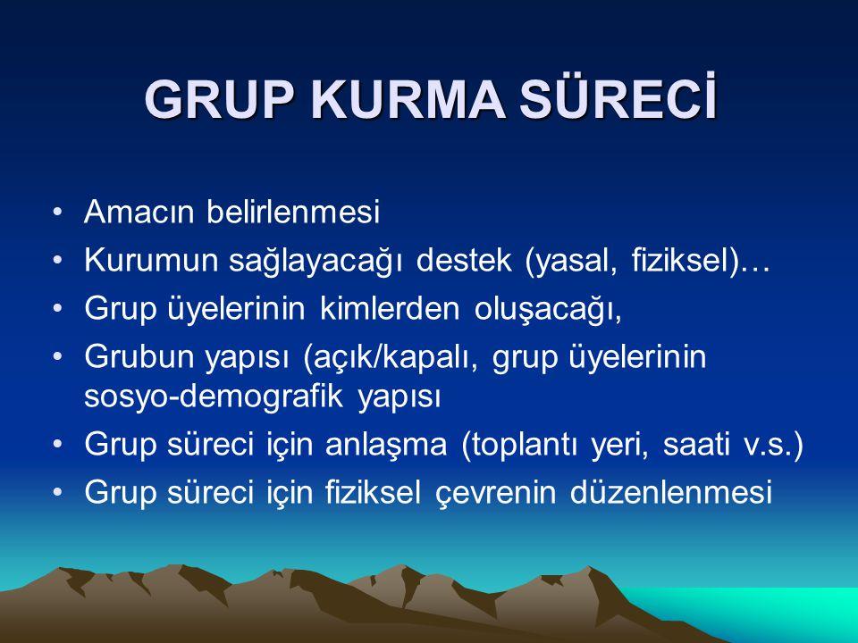 GRUP KURMA SÜRECİ Amacın belirlenmesi Kurumun sağlayacağı destek (yasal, fiziksel)… Grup üyelerinin kimlerden oluşacağı, Grubun yapısı (açık/kapalı, grup üyelerinin sosyo-demografik yapısı Grup süreci için anlaşma (toplantı yeri, saati v.s.) Grup süreci için fiziksel çevrenin düzenlenmesi