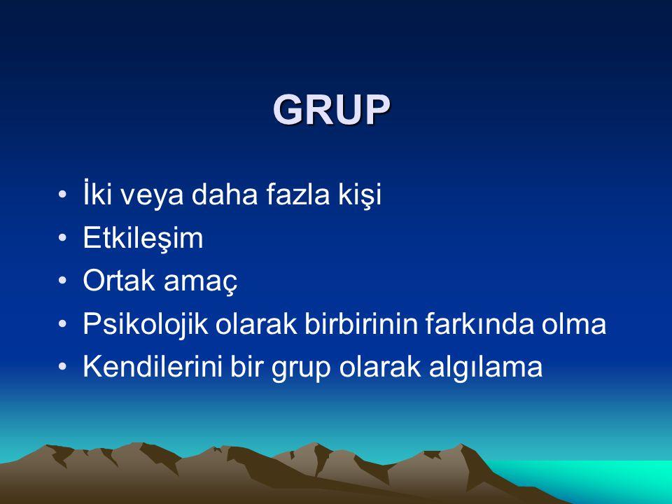 GRUP İki veya daha fazla kişi Etkileşim Ortak amaç Psikolojik olarak birbirinin farkında olma Kendilerini bir grup olarak algılama