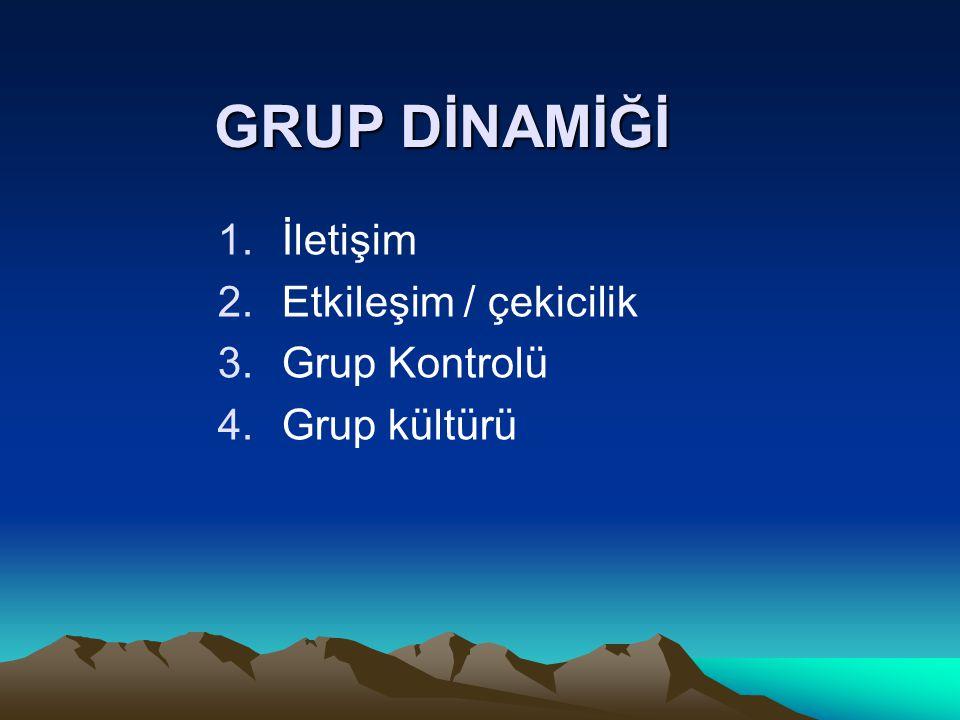 GRUP DİNAMİĞİ 1.İletişim 2.Etkileşim / çekicilik 3.Grup Kontrolü 4.Grup kültürü