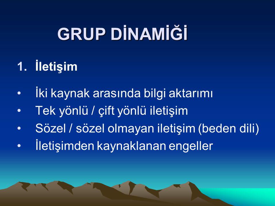 GRUP DİNAMİĞİ 1.İletişim İki kaynak arasında bilgi aktarımı Tek yönlü / çift yönlü iletişim Sözel / sözel olmayan iletişim (beden dili) İletişimden kaynaklanan engeller