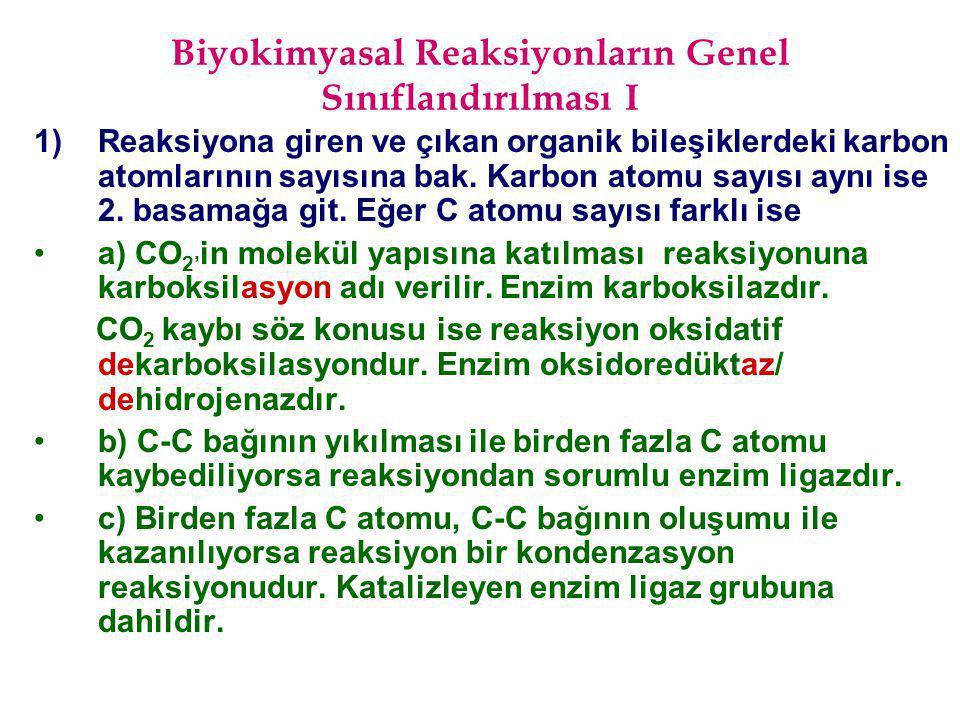 Biyokimyasal Reaksiyonların Genel Sınıflandırılması I 1) Reaksiyona giren ve çıkan organik bileşiklerdeki karbon atomlarının sayısına bak. Karbon atom