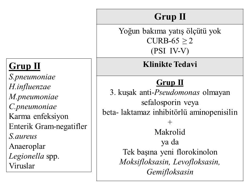 Grup II Yoğun bakıma yatış ölçütü yok CURB-65 ≥ 2 (PSI IV-V) Klinikte Tedavi Grup II 3.
