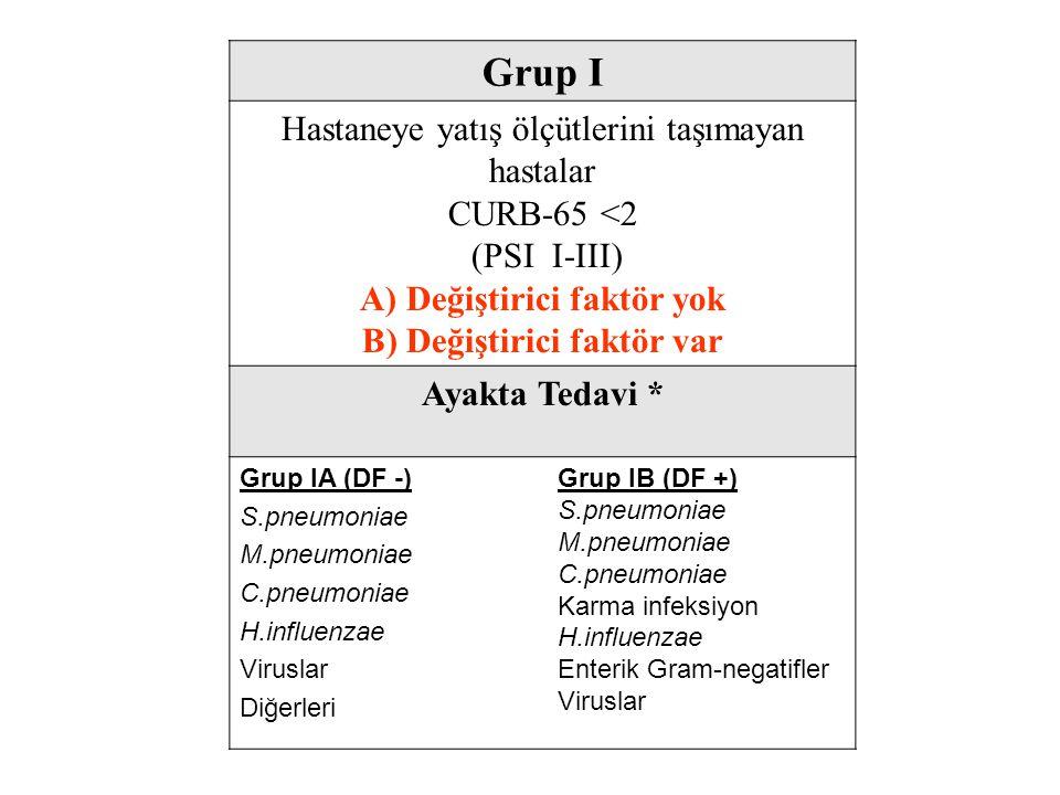 Grup I Hastaneye yatış ölçütlerini taşımayan hastalar CURB-65 <2 (PSI I-III) A) Değiştirici faktör yok B) Değiştirici faktör var Ayakta Tedavi * Grup