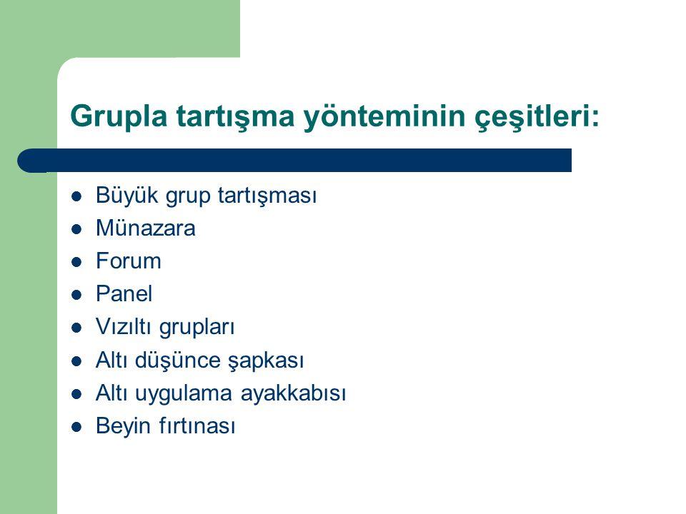 Grupla tartışma yönteminin çeşitleri: Büyük grup tartışması Münazara Forum Panel Vızıltı grupları Altı düşünce şapkası Altı uygulama ayakkabısı Beyin