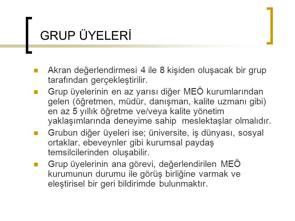 GRUP ÜYELERİ Akran değerlendirmesi 4 ile 8 kişiden oluşacak bir grup tarafından gerçekleştirilir. Grup üyelerinin en az yarısı diğer MEÖ kurumlarından