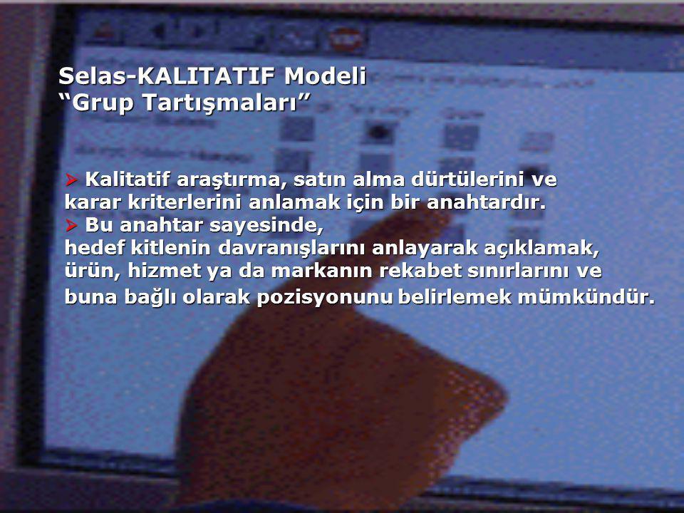 Selas-KALITATIF Modeli Grup Tartışmaları  Kalitatif araştırma, satın alma dürtülerini ve karar kriterlerini anlamak için bir anahtardır.