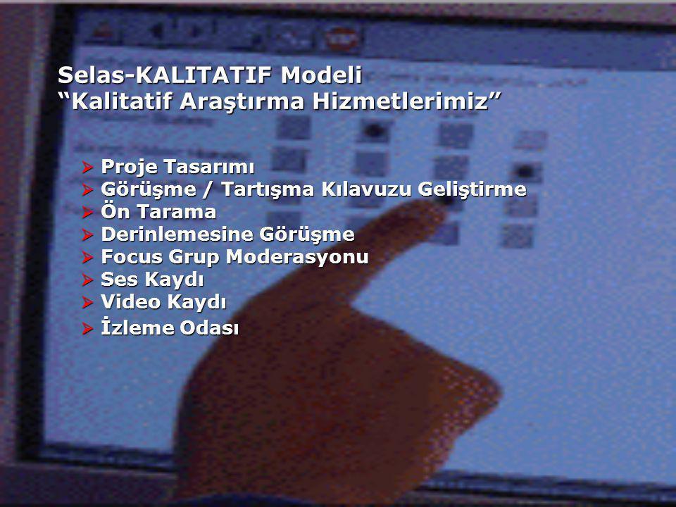 Selas-KALITATIF Modeli Kalitatif Araştırma Hizmetlerimiz  Proje Tasarımı  Görüşme / Tartışma Kılavuzu Geliştirme  Ön Tarama  Derinlemesine Görüşme  Focus Grup Moderasyonu  Ses Kaydı  Video Kaydı  İzleme Odası