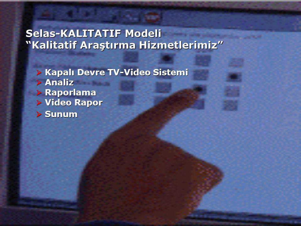 Selas-KALITATIF Modeli Kalitatif Araştırma Hizmetlerimiz  Kapalı Devre TV-Video Sistemi  Analiz  Raporlama  Video Rapor  Sunum