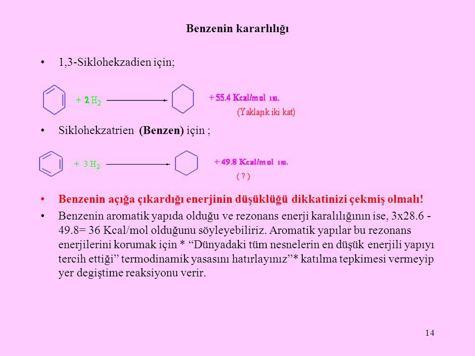 Benzenin kararlılığı 1,3-Siklohekzadien için; Siklohekzatrien (Benzen) için ; Benzenin açığa çıkardığı enerjinin düşüklüğü dikkatinizi çekmiş olmalı.
