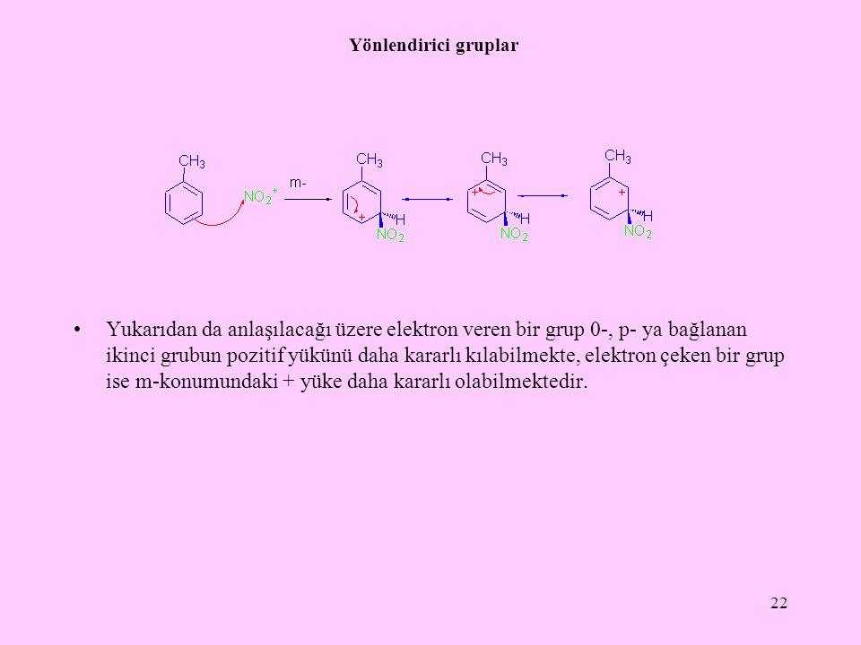 Yönlendirici gruplar Yukarıdan da anlaşılacağı üzere elektron veren bir grup 0-, p- ya bağlanan ikinci grubun pozitif yükünü daha kararlı kılabilmekte, elektron çeken bir grup ise m-konumundaki + yüke daha kararlı olabilmektedir.