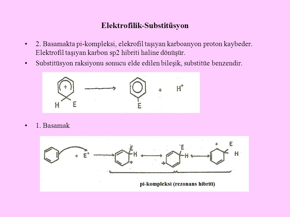 Elektrofilik-Substitüsyon 2.Basamakta pi-kompleksi, elekrofil taşıyan karboanyon proton kaybeder.