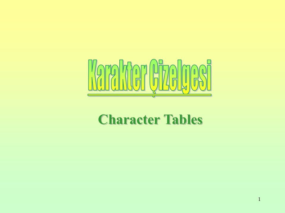 2 Each point group has a complete set of possible symmetry operations that are conveniently listed as a matrix known as a Character Table.