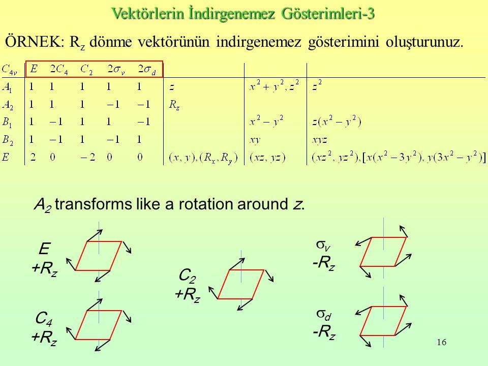 16 A 2 transforms like a rotation around z.