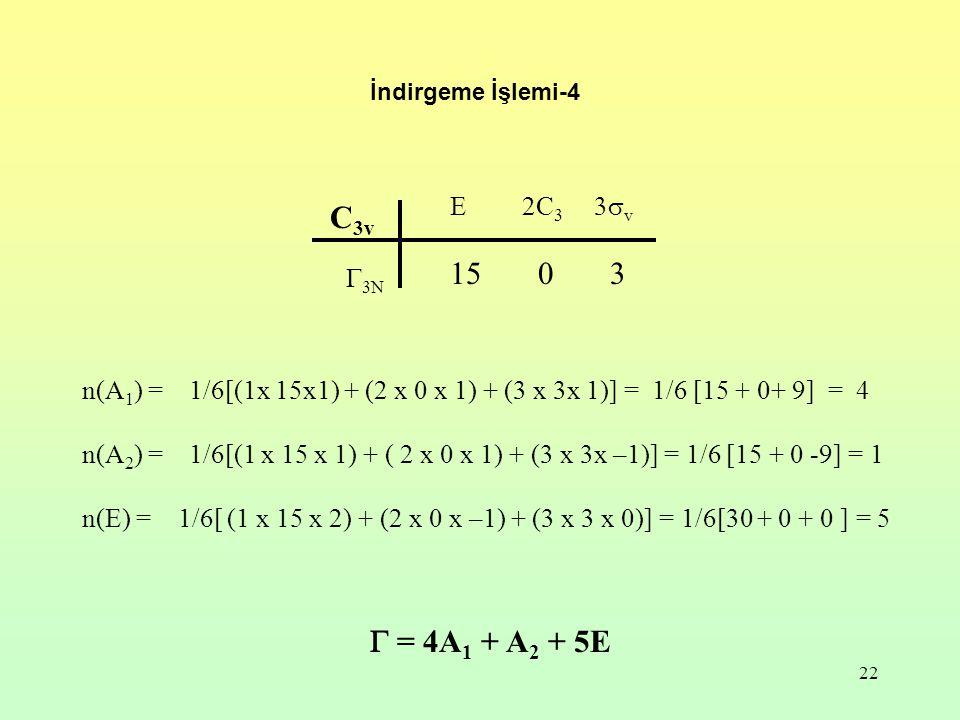 22 2C 3 C 3v E  v 3N3N 1503 n(A 1 ) = 1/6[(1x 15x1) + (2 x 0 x 1) + (3 x 3x 1)] = 1/6 [15 + 0+ 9] = 4 n(A 2 ) = 1/6[(1 x 15 x 1) + ( 2 x 0 x 1) + (3 x 3x –1)] = 1/6 [15 + 0 -9] = 1 n(E) = 1/6[ (1 x 15 x 2) + (2 x 0 x –1) + (3 x 3 x 0)] = 1/6[30 + 0 + 0 ] = 5  = 4A 1 + A 2 + 5E İndirgeme İşlemi-4