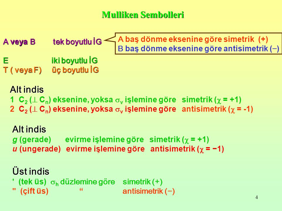 4 A veya B tek boyutlu İG E iki boyutlu İG T ( veya F) üç boyutlu İG A baş dönme eksenine göre simetrik (+) B baş dönme eksenine göre antisimetrik ( − ) Alt indis g (gerade) evirme işlemine göre simetrik (  = +1) u (ungerade) evirme işlemine göre antisimetrik (  = −1) Üst indis (tek üs)  h düzlemine göre simetrik (+) (çift üs) antisimetrik (−) Alt indis 1 C 2 (  C n ) eksenine, yoksa  v işlemine göre simetrik (  = +1) 2 C 2 (  C n ) eksenine, yoksa  v işlemine göre antisimetrik (  = -1) Mulliken Sembolleri
