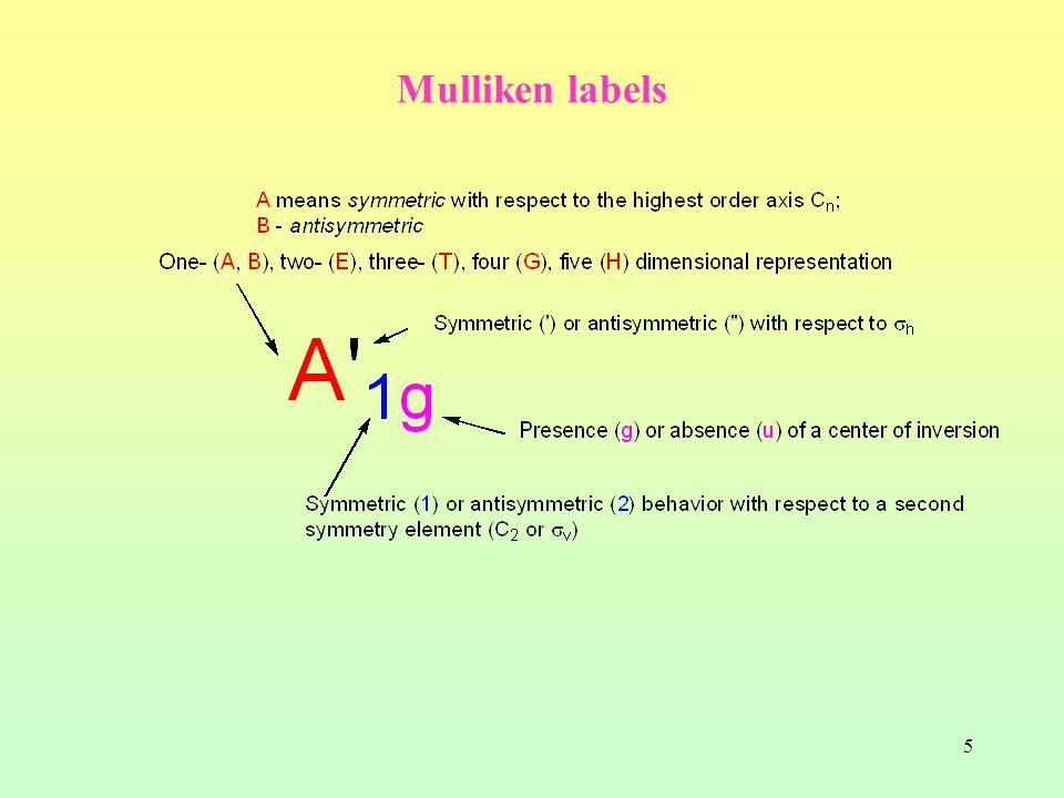 6 Karakter Çizelgeleri ve Mulliken Sembolleri-1 C 1 group.