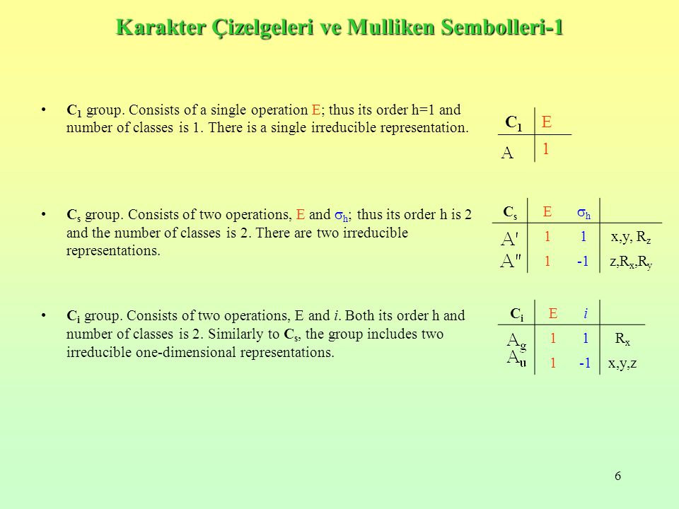 6 Karakter Çizelgeleri ve Mulliken Sembolleri-1 C 1 group. Consists of a single operation E; thus its order h=1 and number of classes is 1. There is a