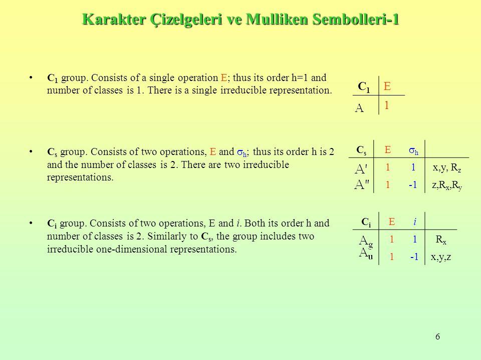 17 İndirgenebilir Gösterimler İndirgenebilir Gösterimler Reducible representations Bir grubun  r indirgenebilir gösterimi,  i indirgenemez gösterimlerin toplamından meydana gelmiştir.