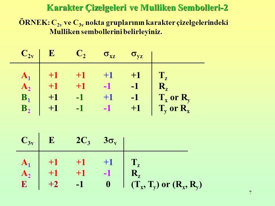 7 C 2v EC 2  xz  yz A 1 +1+1+1+1T z A 2 +1+1-1-1R z B 1 +1-1+1-1T x or R y B 2 +1-1-1+1T y or R x C 3v E2C 3 3  v A 1 +1+1+1T z A 2 +1+1-1R z E+2-1 0(T x, T y ) or (R x, R y ) ÖRNEK: C 2v ve C 3v nokta gruplarının karakter çizelgelerindeki Mulliken sembollerini belirleyiniz.