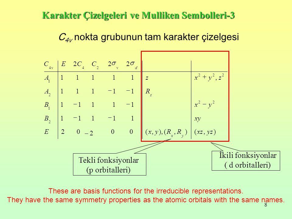 19 r = 2A1+Er = 2A1+E ÖRNEK: Aşağıdaki  r indirgenebilir temsili, indirgenemez gösterimlerine indirgeyiniz.