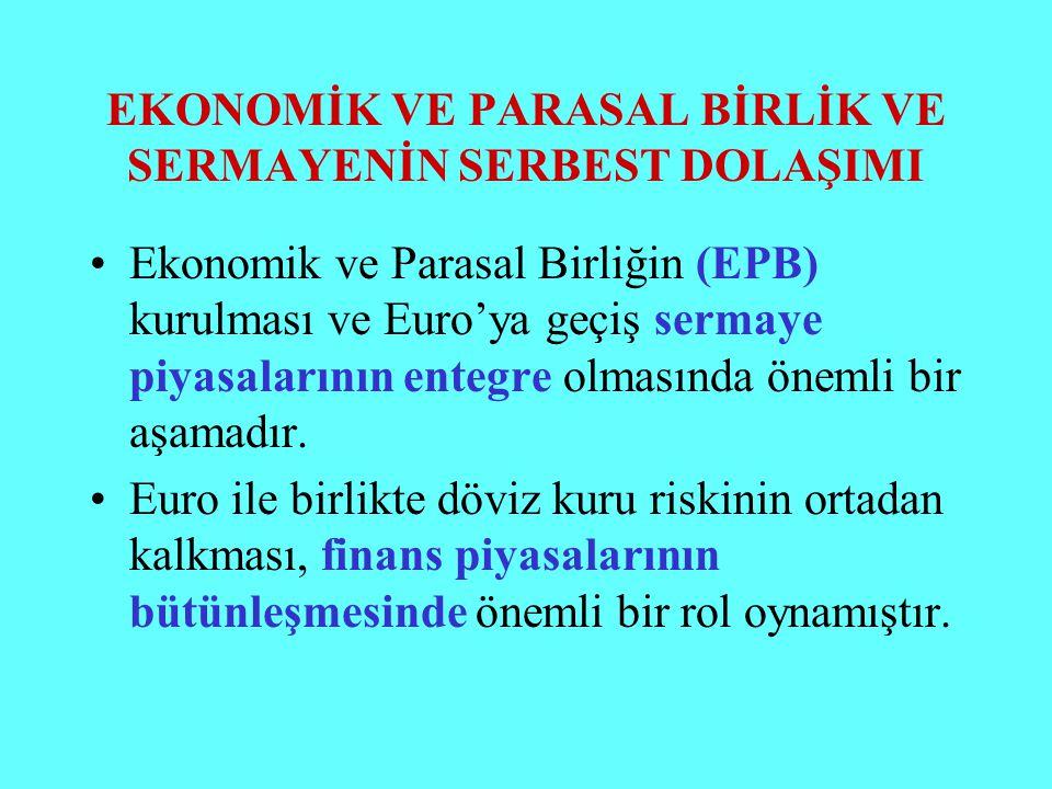 EKONOMİK VE PARASAL BİRLİK VE SERMAYENİN SERBEST DOLAŞIMI Ekonomik ve Parasal Birliğin (EPB) kurulması ve Euro'ya geçiş sermaye piyasalarının entegre